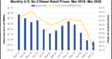 Alternative Transportation Fuel Sector Stays Revved Up