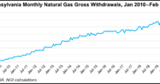 Pennsylvania VOC Emission Crackdown Eyed from Existing Natural Gas, Oil Infrastructure