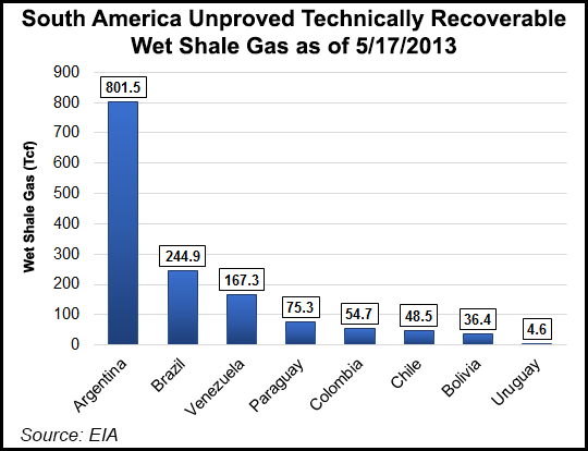 South-America-Unproved-Technically-Recoverable-Wet-Shale-Gas-20200616