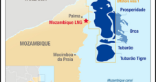 Mozambique LNG Project to Finalize $15B Financing in Possible Sign of Strength