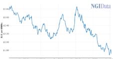 Coronavirus Wreaks Havoc on Markets; Enverus More Optimistic on Oil Demand