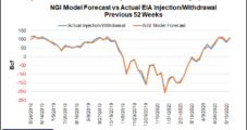 Improving Supply/Demand Balances Boost Natural Gas Futures, For Now, and Power Burns Drive Cash