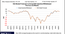 Natural Gas Futures End Rut, Post Gains on Lower Storage Build Expectations, Hotter Outlook