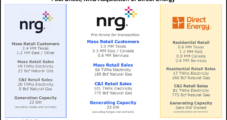 NRG in $3.6B Deal to Acquire Centrica's Direct Energy, One of North America's Largest Natural Gas Retailers