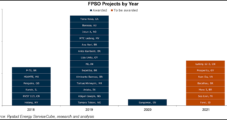 FPSO Awards Seen Rebounding Sharply in 2021 as Offshore Oil, Natural Gas Project Sanctioning Resumes