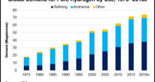DOE Looking to Boost Hydrogen Production for Natural Gas Processes and Beyond