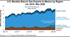 EIA Sees Ramp-Up of U.S. Natural Gas Exports to Mexico, Strengthening Waha Prices