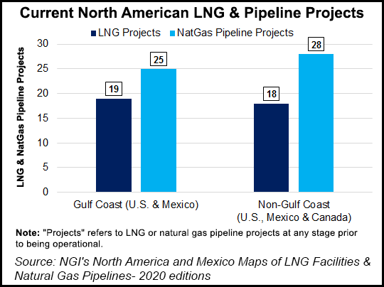 North American LNG and Pipeline Projects