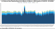Column: Are LNG Export Projects Out of Mexico a Solution for Pent-up U.S. Gas?