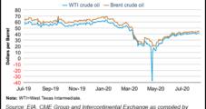 OPEC, EIA Reduce Oil Supply Forecasts on Coronavirus Uncertainty