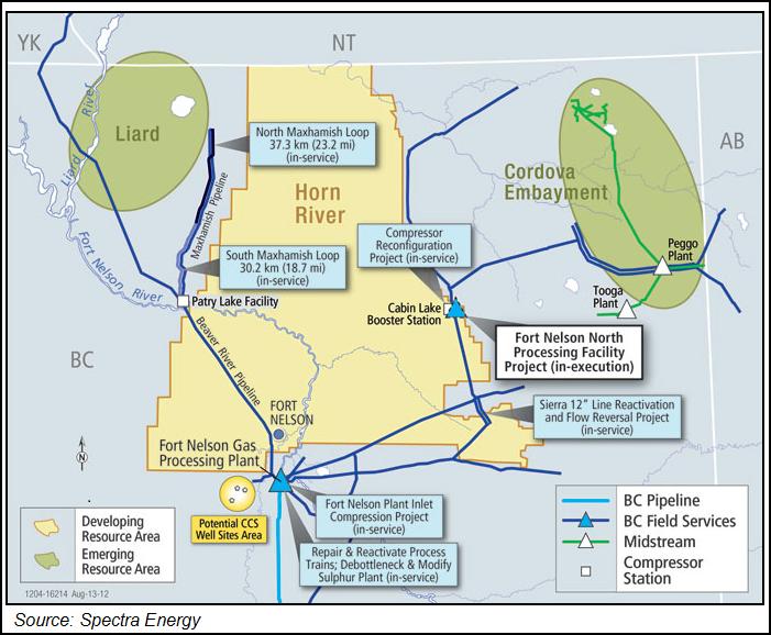 Horn River Basin Infrastructure