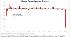 Mexico Business Group Calls for Shift in Energy Policy as Exports, Economy in Decline