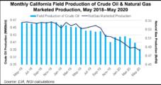 California Push for Oil, Gas Setbacks Stalls