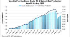 Barron Petroleum Claims Major Oil, Gas Discovery in Permian