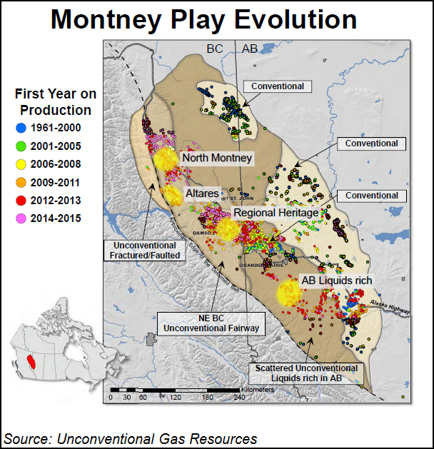 Montney Resource Play Layers