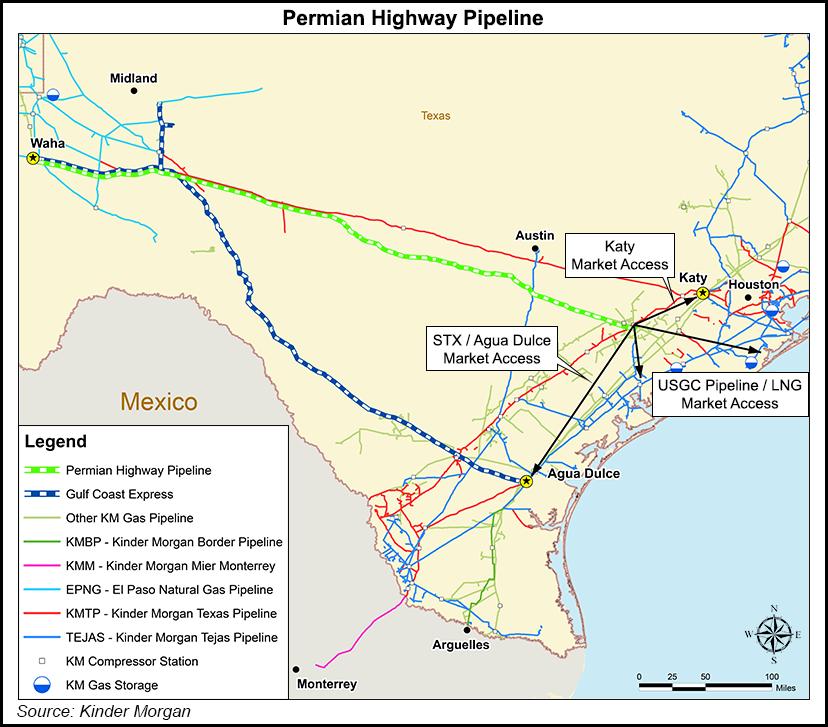Permian Highway Pipeline