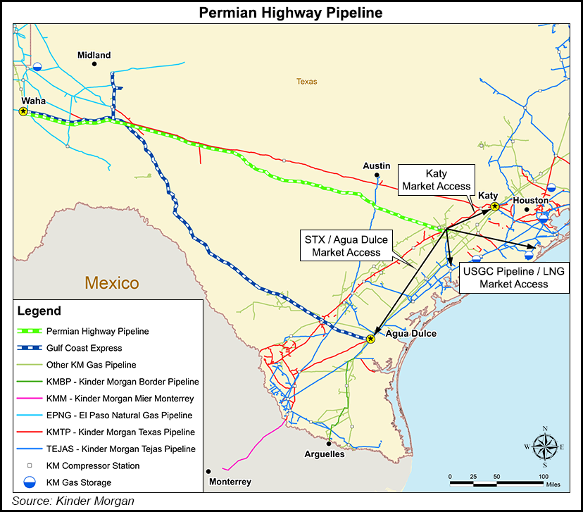 Permian Highway infrastructure