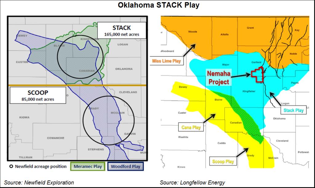 Oklahoma Liquids Plays STACK Map