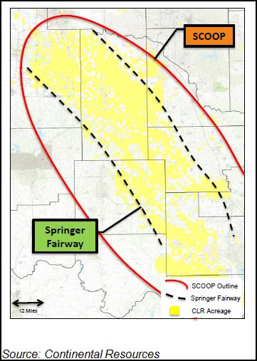 Oklahoma Liquids Plays Springer Fairway