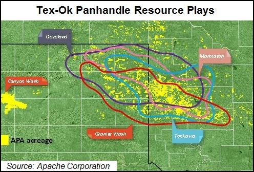 Oklahoma Liquids Plays Top Stack