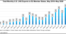 European Commission Calls for Increased Hydrogen Use, Creating More Competition for NatGas
