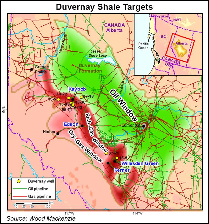 Duvernay shale targets