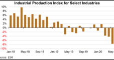 Rebound Predicted for U.S. Industrial Natural Gas Demand in 2021