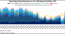 Governments, Free Markets Seen as Integral to Growing LNG Demand
