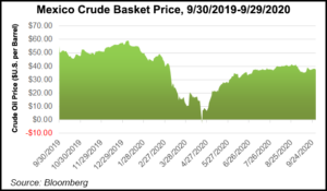 Mexico crude basket