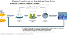 Mitsubishi Power Charging Ahead with Carbon-Free Green Hydrogen Generation