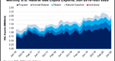 Energy Transfer Boosts Permian NGL Takeaway with Lone Star Expansion