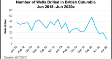 BC Launches Oil, Gas Well Cleanups Backed by Covid Relief Funds