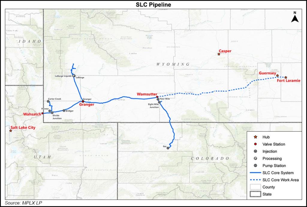 SLC Pipeline