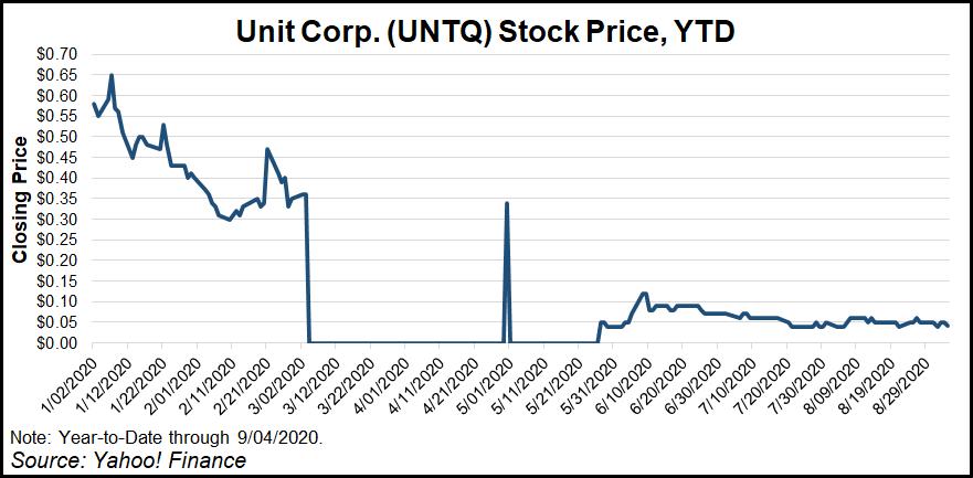 Unit stock