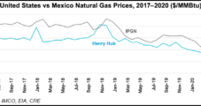 Mexico's State Energy Companies Must Ditch Loss Making Activities, Think Tank Says