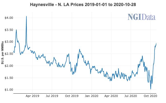 Haynesville Oct 28