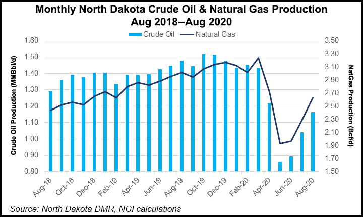 ND crude and gas production