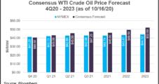 U.S. Oil Inventories Decline Further, but Coronavirus Threats Lurk