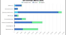 EU Methane Emissions Measures Not Seen Impacting U.S. LNG