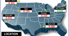 October Bidweek Prices Slump as Weather Demand Fades, LNG Potential Still Uncertain