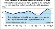 New Mexico's Reliance on Fossil Fuels Said Facing Reckoning from Volatile Oil Prices
