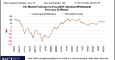 LNG Recovery Doubts, Warmer Weather Drag Natural Gas Futures Prices 20-Plus Cents Lower
