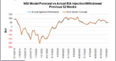 November Natural Gas Expires Shy of $3 on Weather Uncertainty