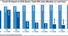 U.S. OFS Sector Records Two Consecutive Months of Job Gains, but Future Still Uncertain