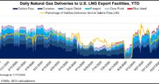 U.S. LNG Shipping Needs Almost Twice Global Average, Says GasLog
