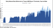 FERC Approves Three LNG Export Projects, Additional Liquefaction Train in South Texas