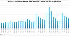 Federal Oil, Gas Leasing Terms in Colorado Said to Cost Government Billions