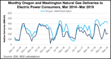 Oregon, Washington Pass Bans on Fracking Despite Little E&P