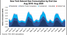 New York Natural Gas Rates to Rise as Utilities Commit to Net-Zero Gas Sales Growth