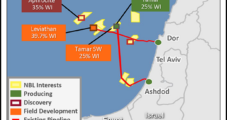 First Natural Gas Volumes from Israel's Leviathan Set for December, Says Noble